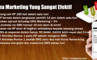 Promosi dengan SMS VS Social Media